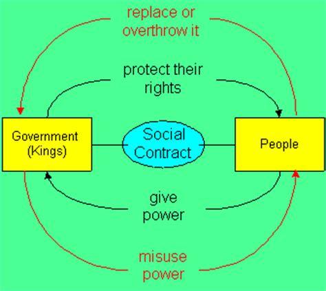 essay on hobbes freedom nature politics free